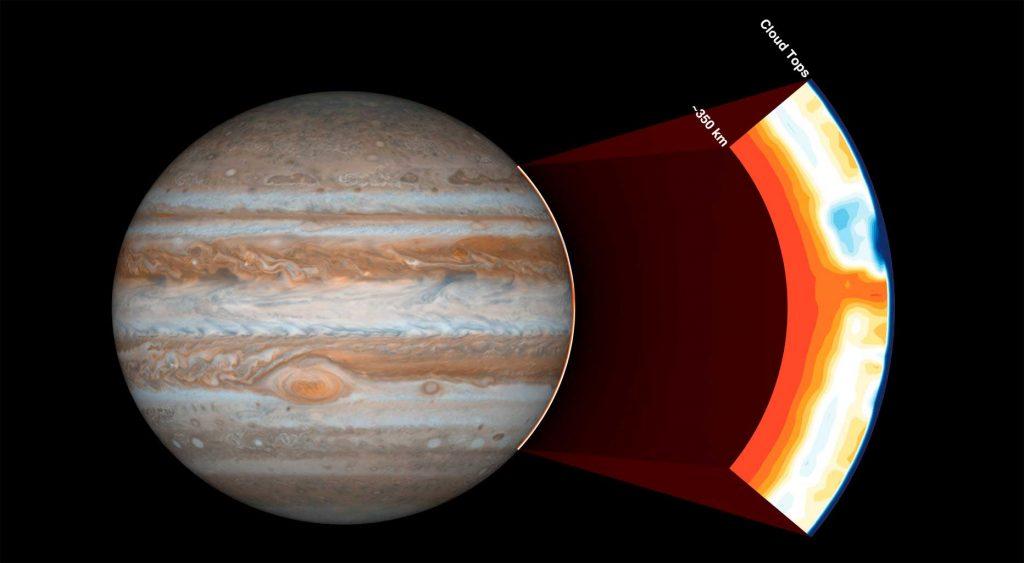 Новый образ Юпитера: первые результаты миссии Juno