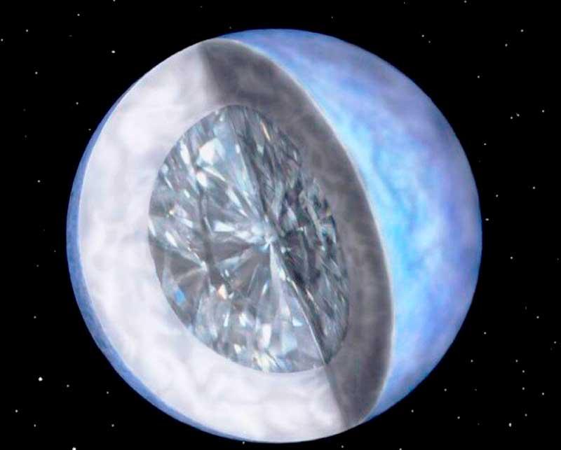 Стекло, камни и алмазы – что ждет космического путешественника на самых удивительных экзопланетах