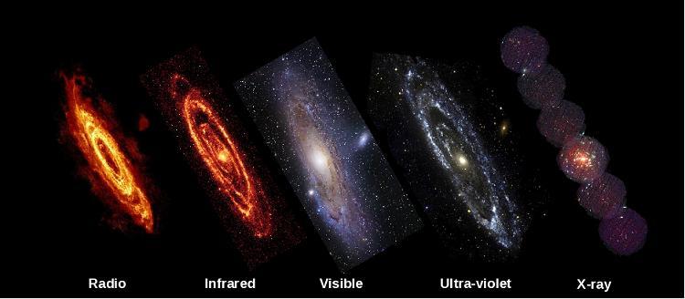 В поисках темной материи поможет радио